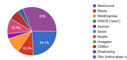 Resultados encuesta de hosting 1